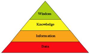 KnowledgePyramid