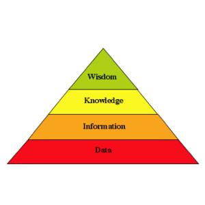 PyramidSqare