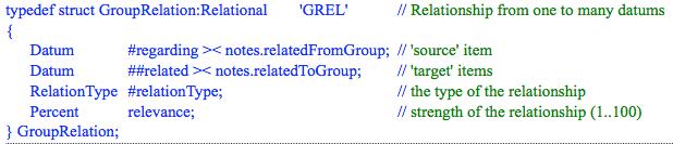 GroupRel