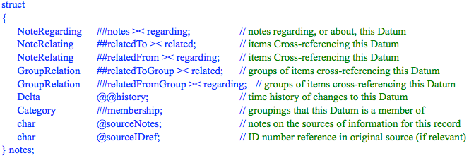 Notes-1