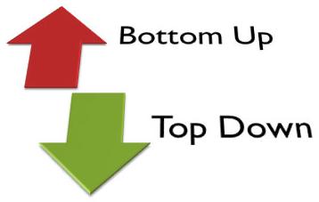 BottomUpTopDown