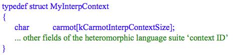 ContextID